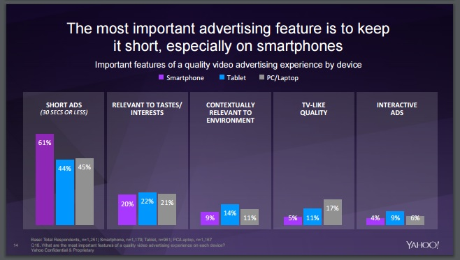 Mobile advertising in digital marketing